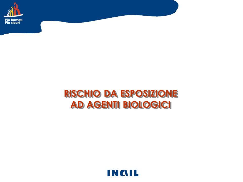 RISCHIO DA ESPOSIZIONE AD AGENTI BIOLOGICI