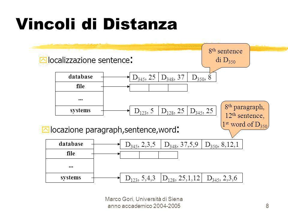 Marco Gori, Università di Siena anno accademico 2004-20059 Estensione: Pesi nel posting zMemorizzazione della frequenza database file systems...
