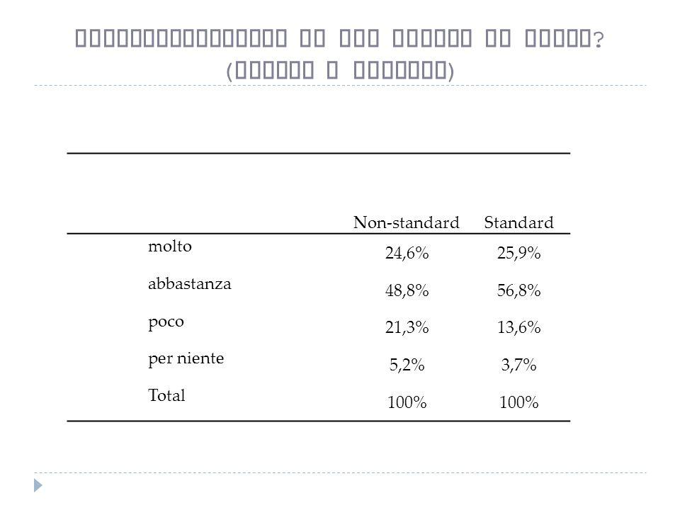 Non-standardStandard molto 24,6%25,9% abbastanza 48,8%56,8% poco 21,3%13,6% per niente 5,2%3,7% Total 100% Complessivamente il tuo lavoro ti piace ? (