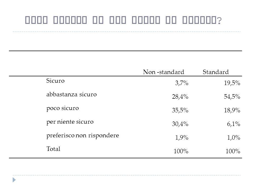 Non -standardStandard Sicuro 3,7%19,5% abbastanza sicuro 28,4%54,5% poco sicuro 35,5%18,9% per niente sicuro 30,4%6,1% preferisco non rispondere 1,9%1,0% Total 100% Come reputi il tuo posto di lavoro