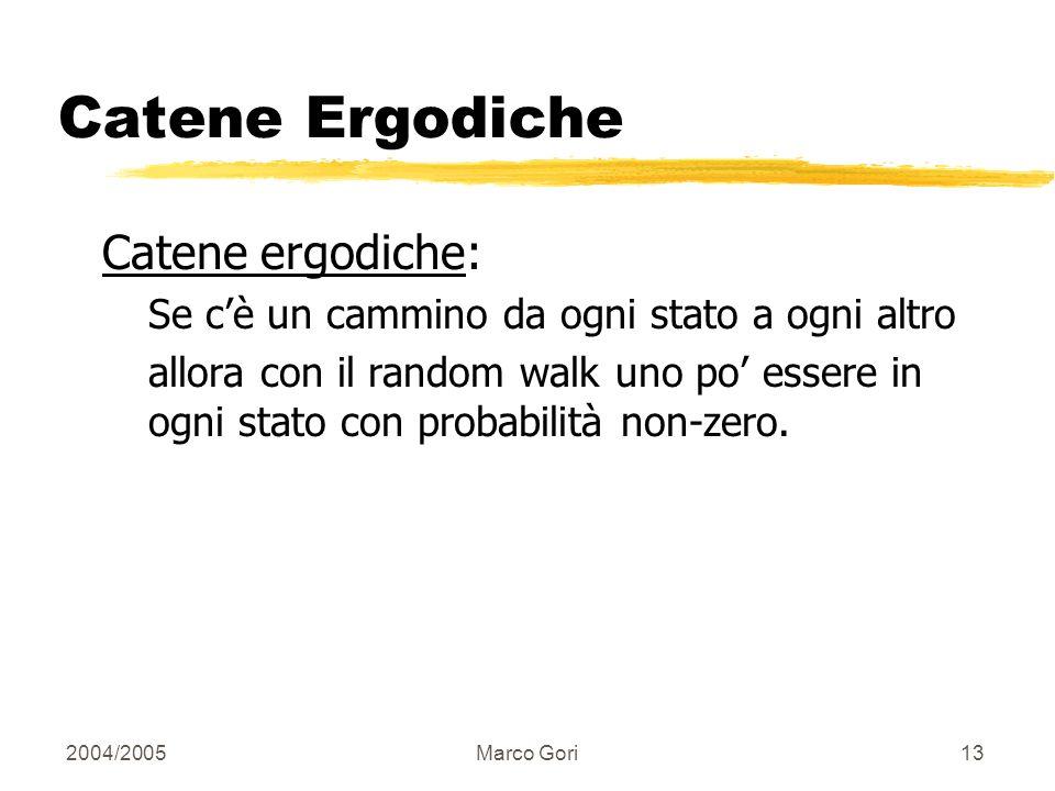 2004/2005Marco Gori12 Catene di Markov Esercizio: Scrivi le equazioni del random walk per questo caso: