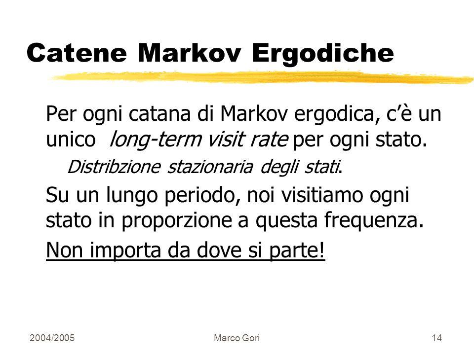 2004/2005Marco Gori13 Catene Ergodiche Catene ergodiche: Se cè un cammino da ogni stato a ogni altro allora con il random walk uno po essere in ogni stato con probabilità non-zero.