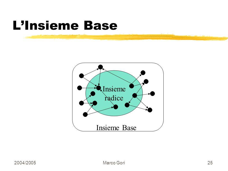 2004/2005Marco Gori24 Insieme Base Data una query usa un indice per determinare le pagine che la soddisfano (insieme radice) Aggiungi ogni pagina t.c.