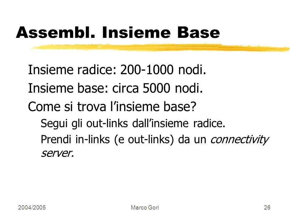 2004/2005Marco Gori25 LInsieme Base Insieme radice Insieme Base