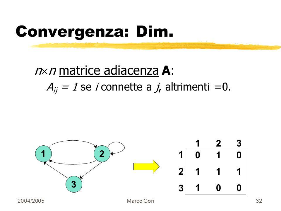 2004/2005Marco Gori31 Note Metti assieme pagine independentemente dal linguaggio e dal contenuto, ma conta la query. Usa solo lanalisi dei links dopo