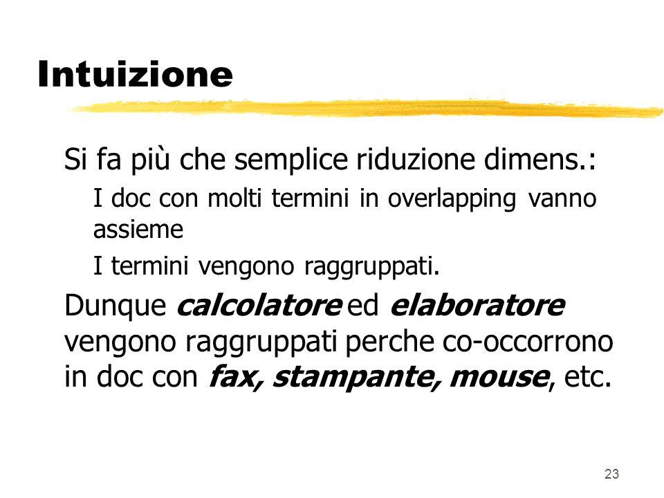 23 Intuizione Si fa più che semplice riduzione dimens.: I doc con molti termini in overlapping vanno assieme I termini vengono raggruppati.