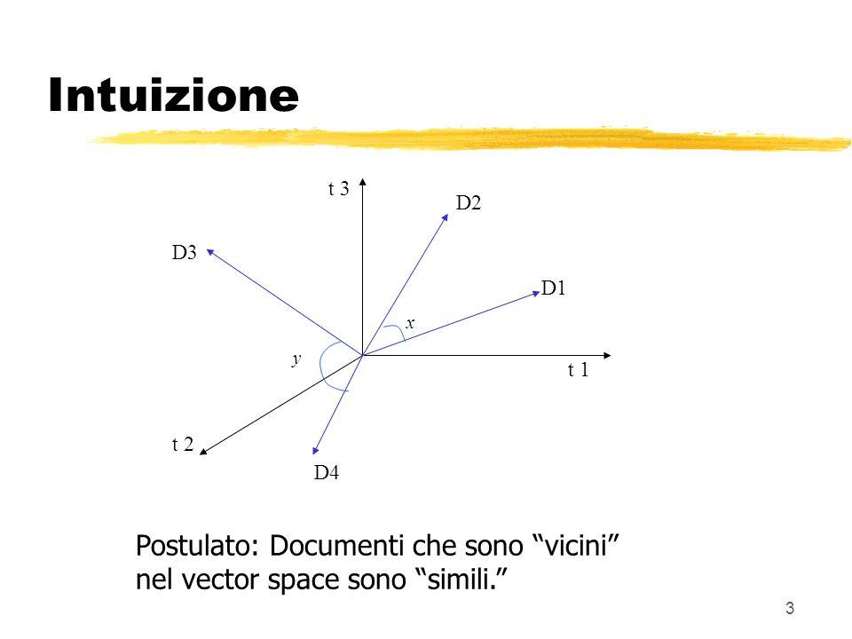 3 Intuizione Postulato: Documenti che sono vicini nel vector space sono simili.