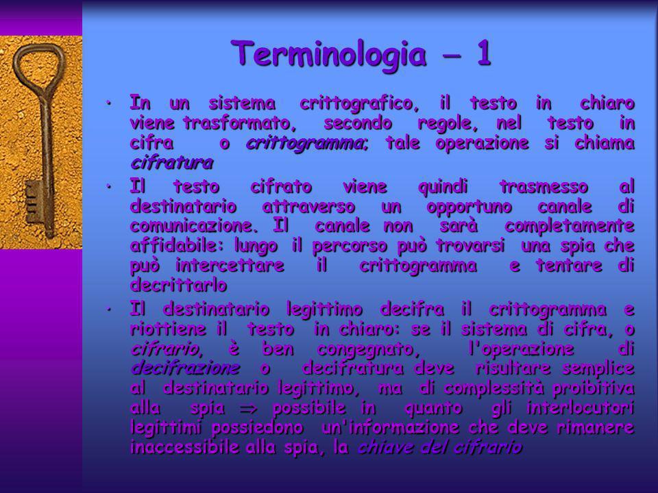 In un sistema crittografico, il testo in chiaro viene trasformato, secondo regole, nel testo in cifra o crittogramma; tale operazione si chiama cifrat