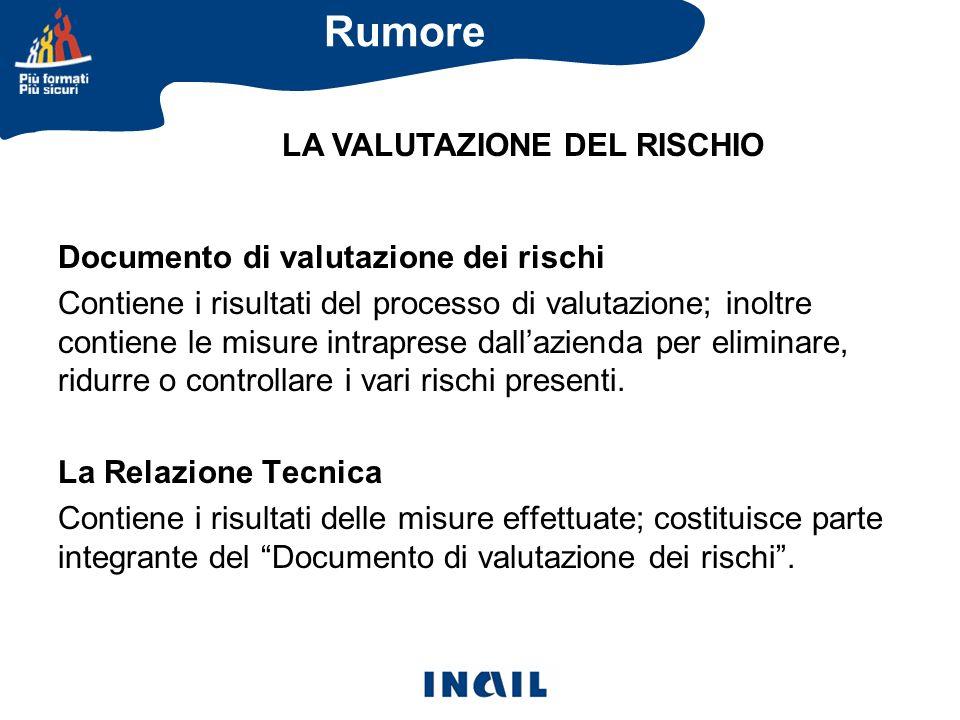 Documento di valutazione dei rischi Contiene i risultati del processo di valutazione; inoltre contiene le misure intraprese dallazienda per eliminare,