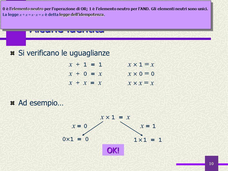 10 Alcune identità x + 1 = 1 x + 0 = x x + x = x x 1 = x x 0 = 0 x x = x x 1 = x 1 1 = 1 0 1 = 0 x = 0 x = 1 OK! Si verificano le uguaglianze Ad esemp