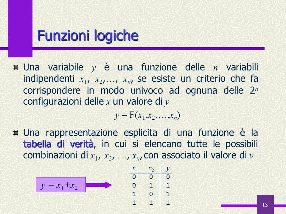 13 Una variabile y è una funzione delle n variabili indipendenti x 1, x 2, …, x n, se esiste un criterio che fa corrispondere in modo univoco ad ognun