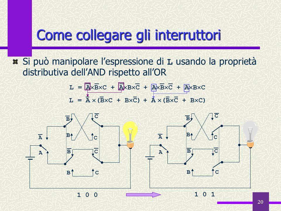 20 Come collegare gli interruttori Si può manipolare lespressione di L usando la proprietà distributiva dellAND rispetto allOR L = A (B C + B C) + A (