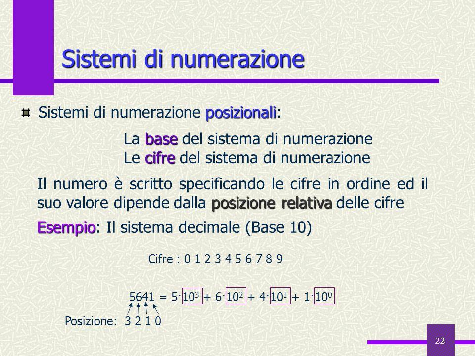 22 Sistemi di numerazione posizionali Sistemi di numerazione posizionali: base La base del sistema di numerazione cifre Le cifre del sistema di numera