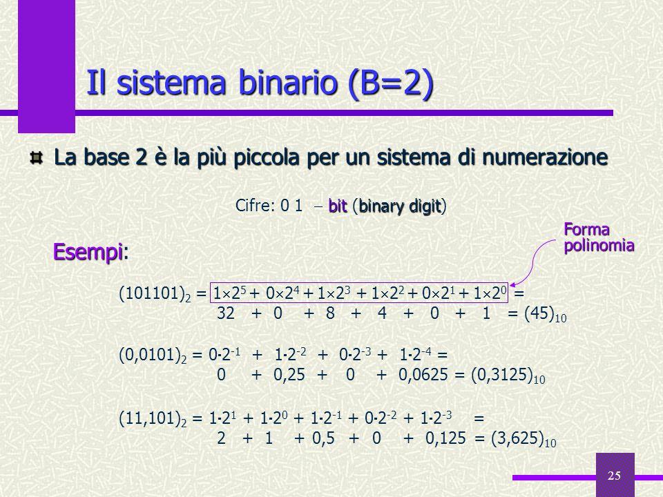 25 Il sistema binario (B=2) La base 2 è la più piccola per un sistema di numerazione bitbinary digit Cifre: 0 1 bit (binary digit) Esempi Esempi: (101