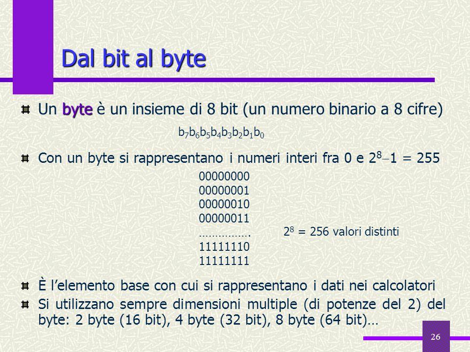 26 byte Un byte è un insieme di 8 bit (un numero binario a 8 cifre) Con un byte si rappresentano i numeri interi fra 0 e 2 8 1 = 255 È lelemento base