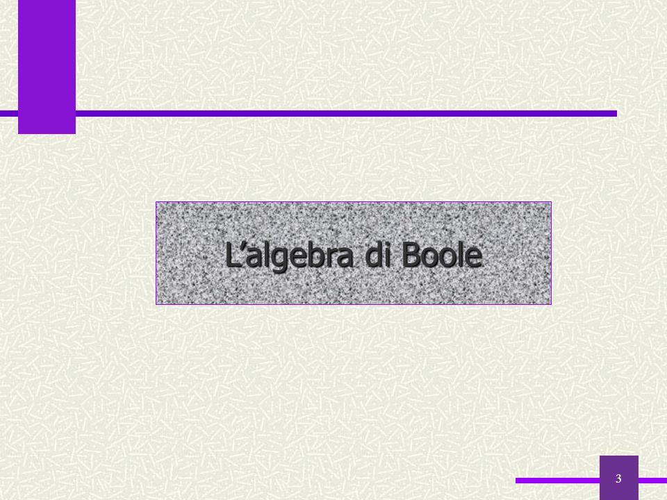 14 Una tabella di verità Date 3 variabili booleane ( A,B,C ) si scrive la funzione F che vale 1 quando solo due di esse hanno valore 1 A B C F 0 0 0 0 0 0 1 0 0 1 0 0 0 1 1 1 1 0 0 0 1 0 1 1 1 1 0 1 1 1 1 0 Si può scrivere la funzione come somma logica delle configurazioni corrispondenti agli 1 F(A,B,C) = ABC + ABC + ABC Forma canonica: somma di prodotti (OR di AND) Forma canonica: somma di prodotti (OR di AND) tutte le funzioni logiche si possono scrivere in questa forma