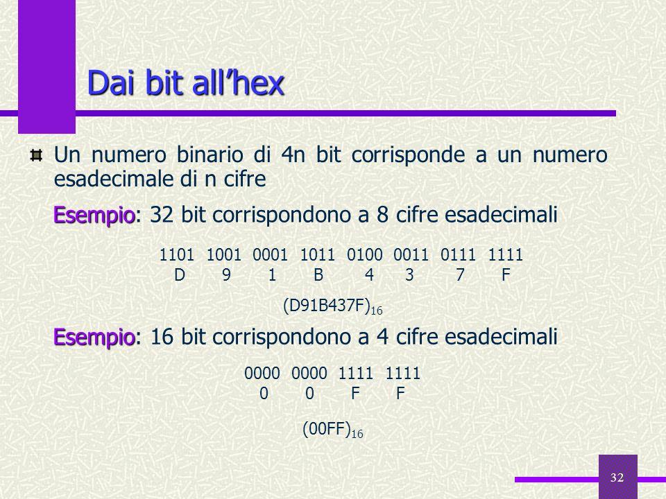 32 Dai bit allhex Un numero binario di 4n bit corrisponde a un numero esadecimale di n cifre Esempio Esempio: 32 bit corrispondono a 8 cifre esadecima