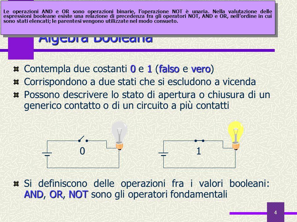 4 Algebra Booleana 01falsovero Contempla due costanti 0 e 1 (falso e vero) Corrispondono a due stati che si escludono a vicenda Possono descrivere lo