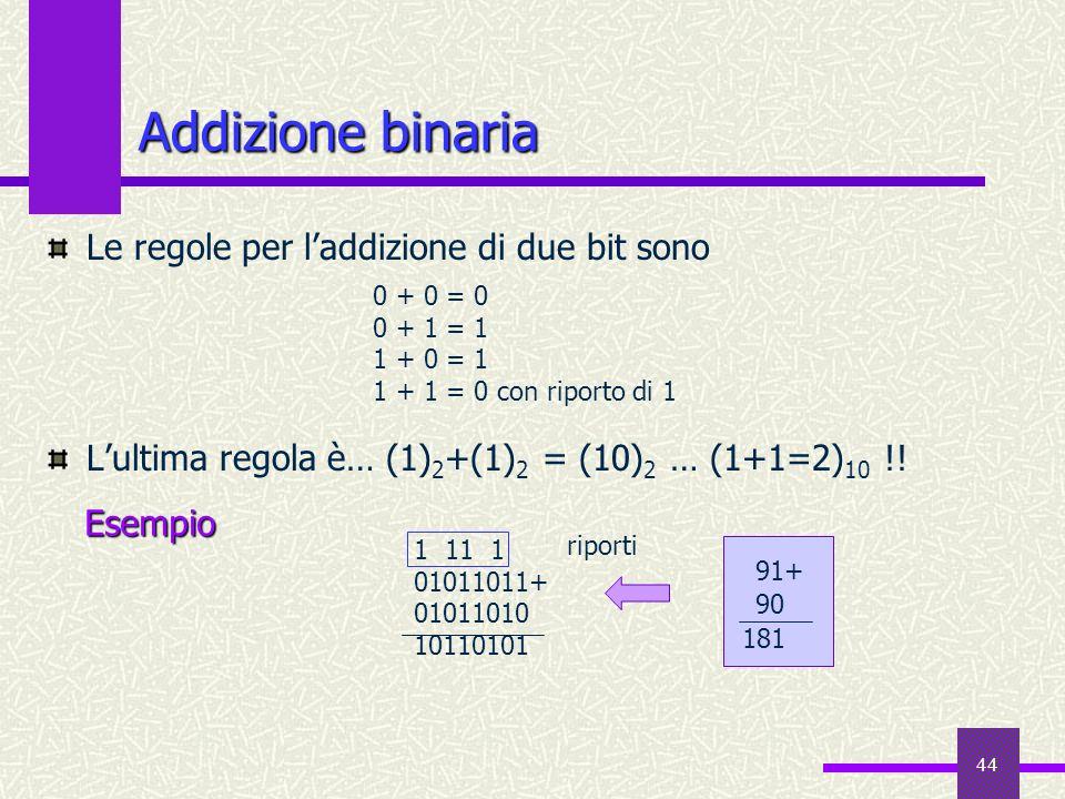 44 Addizione binaria Le regole per laddizione di due bit sono Lultima regola è… (1) 2 +(1) 2 = (10) 2 … (1+1=2) 10 !! 0 + 0 = 0 0 + 1 = 1 1 + 0 = 1 1