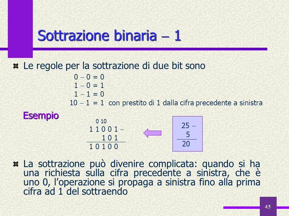 45 Sottrazione binaria 1 Le regole per la sottrazione di due bit sono La sottrazione può divenire complicata: quando si ha una richiesta sulla cifra p
