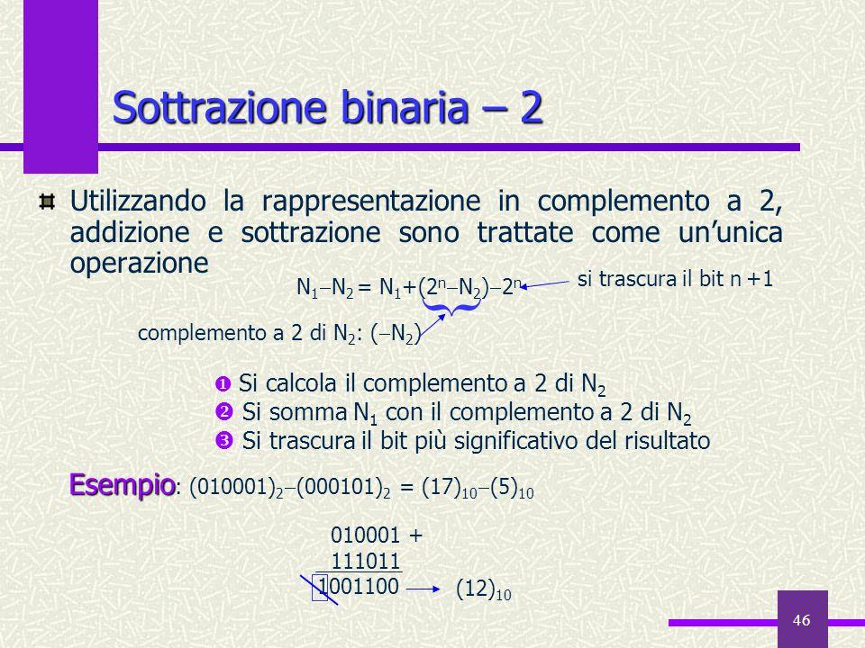 46 Sottrazione binaria – 2 Utilizzando la rappresentazione in complemento a 2, addizione e sottrazione sono trattate come ununica operazione N 1 N 2 =