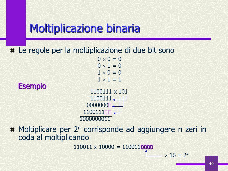 49 Moltiplicazione binaria Le regole per la moltiplicazione di due bit sono Moltiplicare per 2 n corrisponde ad aggiungere n zeri in coda al moltiplic
