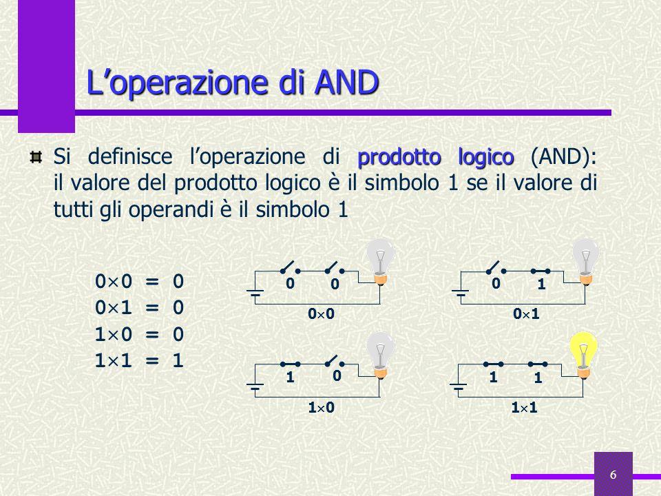 7 La negazione NOT negazione Si definisce loperatore di negazione (NOT): loperatore inverte il valore della costante su cui opera 0 = 1 1 = 0 dalla definizione… 0 = 0 1 = 1