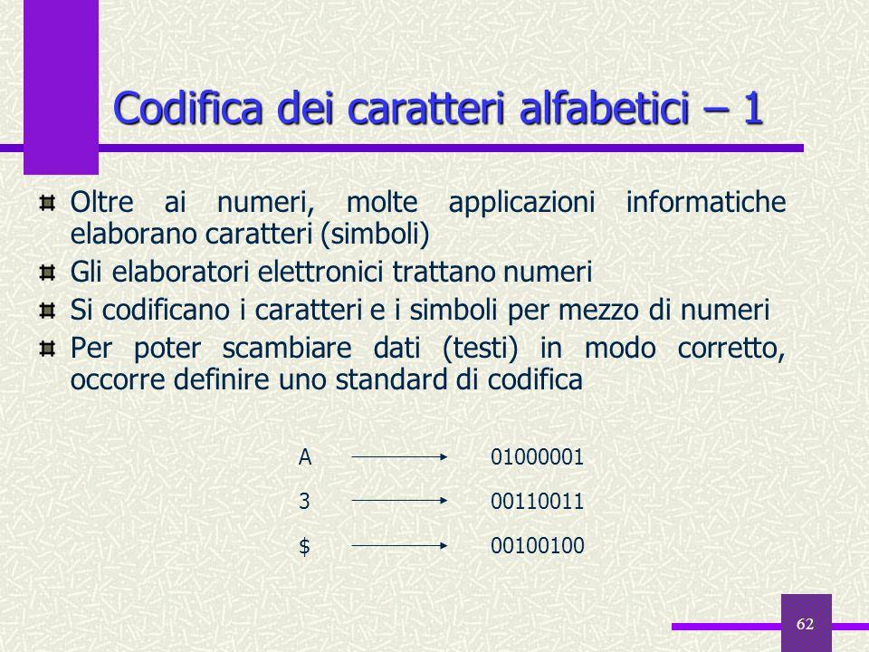62 Codifica dei caratteri alfabetici – 1 Oltre ai numeri, molte applicazioni informatiche elaborano caratteri (simboli) Gli elaboratori elettronici tr