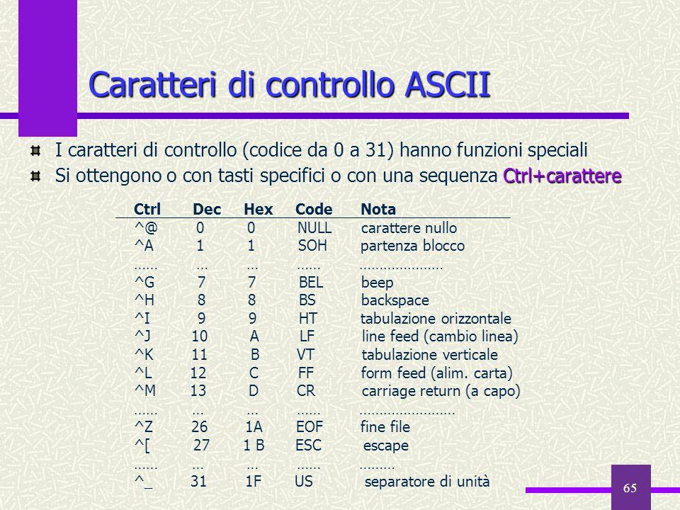 65 Caratteri di controllo ASCII I caratteri di controllo (codice da 0 a 31) hanno funzioni speciali Ctrl+carattere Si ottengono o con tasti specifici