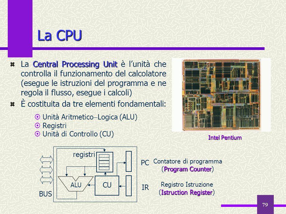 79 La CPU Central Processing Unit La Central Processing Unit è lunità che controlla il funzionamento del calcolatore (esegue le istruzioni del program