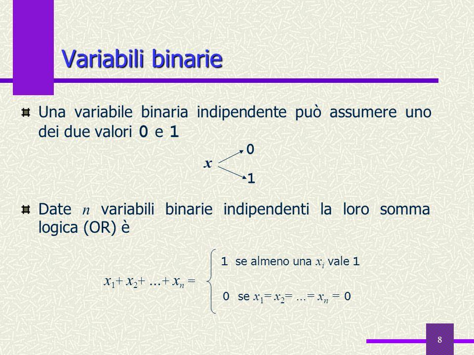 8 Variabili binarie Una variabile binaria indipendente può assumere uno dei due valori 0 e 1 Date n variabili binarie indipendenti la loro somma logic