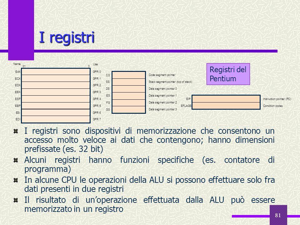 81 I registri I registri sono dispositivi di memorizzazione che consentono un accesso molto veloce ai dati che contengono; hanno dimensioni prefissate