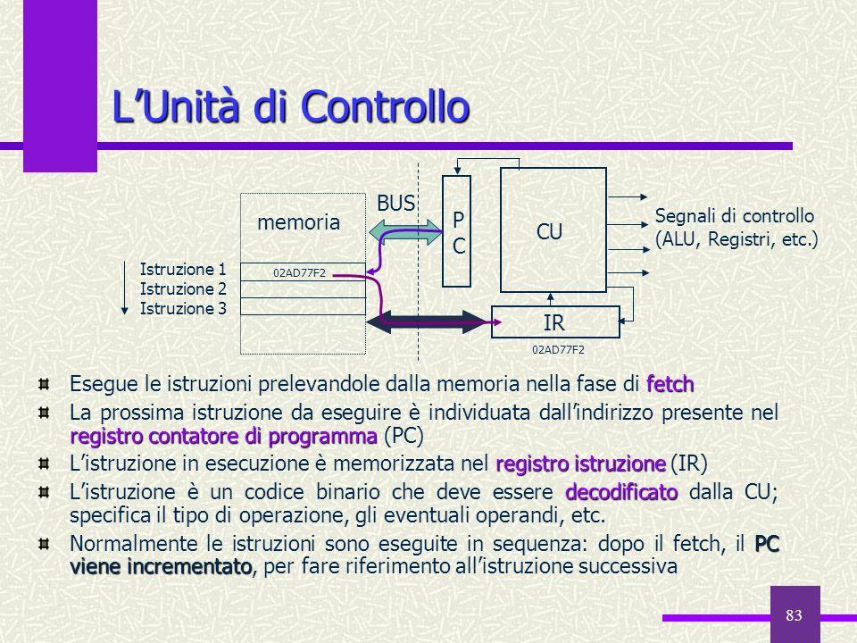 83 LUnità di Controllo fetch Esegue le istruzioni prelevandole dalla memoria nella fase di fetch registro contatore di programma La prossima istruzion