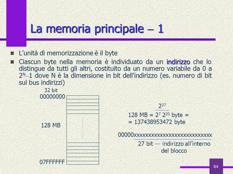 84 La memoria principale 1 Lunità di memorizzazione è il byte indirizzo Ciascun byte nella memoria è individuato da un indirizzo che lo distingue da t