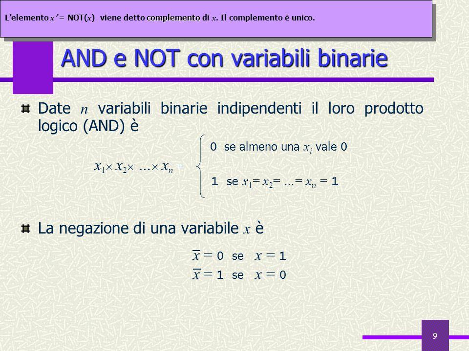 9 AND e NOT con variabili binarie x 1 x 2 … x n = 0 se almeno una x i vale 0 1 se x 1 = x 2 = …= x n = 1 Date n variabili binarie indipendenti il loro