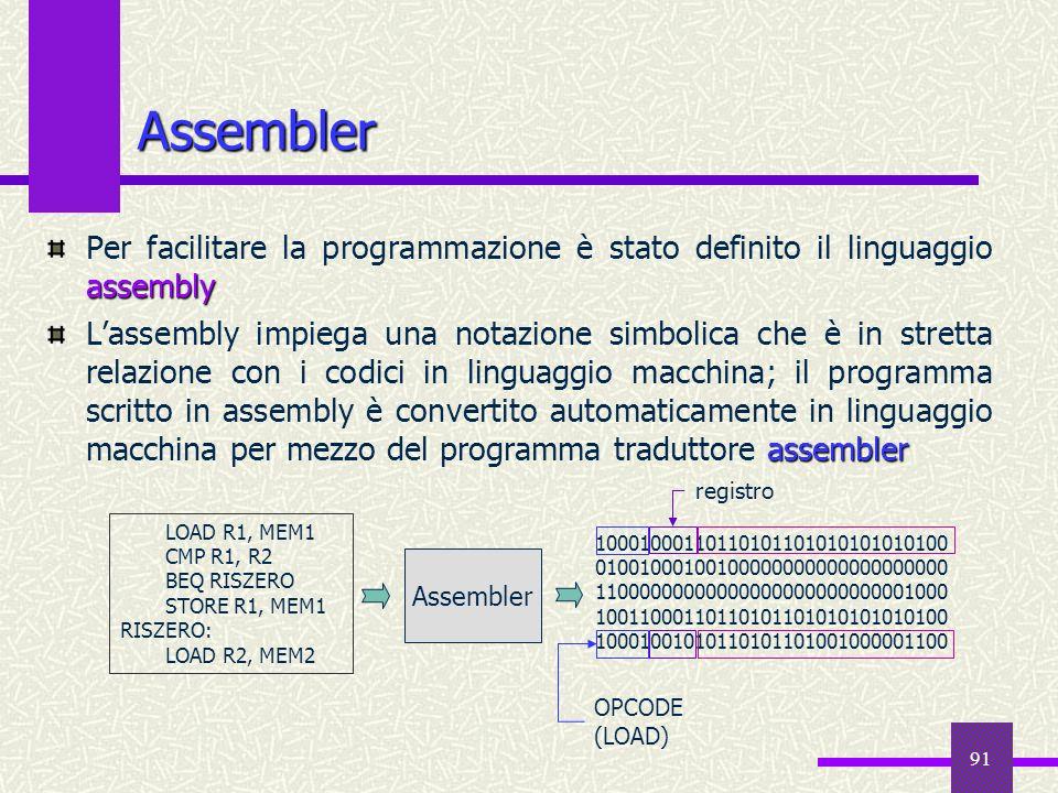 91 Assembler assembly Per facilitare la programmazione è stato definito il linguaggio assembly assembler Lassembly impiega una notazione simbolica che