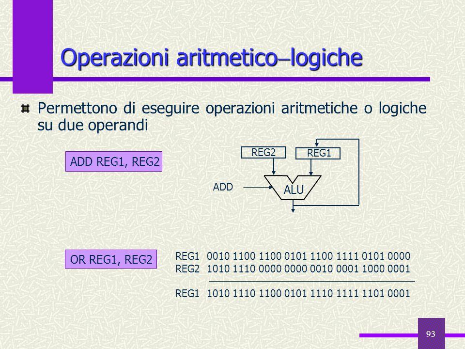 93 Operazioni aritmetico logiche Permettono di eseguire operazioni aritmetiche o logiche su due operandi ADD REG1, REG2 ALU ADD REG1 REG2 OR REG1, REG