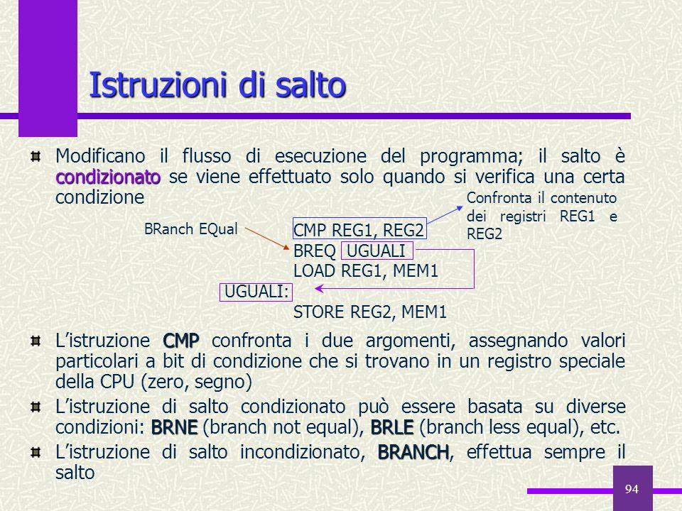 94 Istruzioni di salto condizionato Modificano il flusso di esecuzione del programma; il salto è condizionato se viene effettuato solo quando si verif