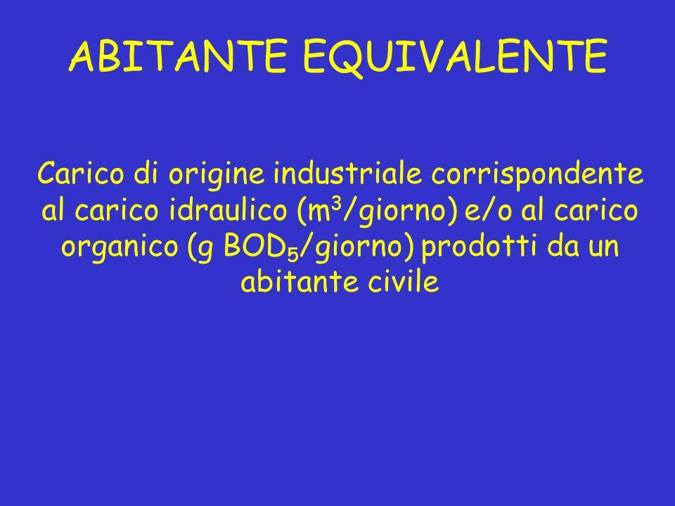 ABITANTE EQUIVALENTE Carico di origine industriale corrispondente al carico idraulico (m 3 /giorno) e/o al carico organico (g BOD 5 /giorno) prodotti
