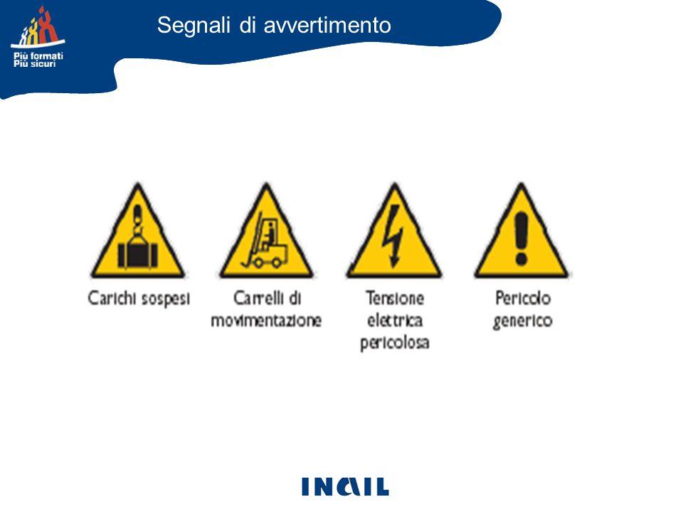 Segnali di avvertimento