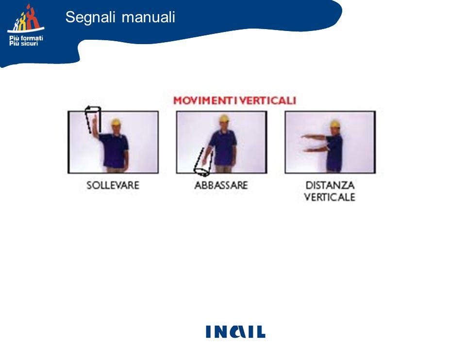 Segnali manuali