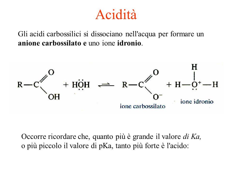 Risonanza Perché gli acidi carbossilici sono tanto più acidi degli alcoli e dei fenoli.