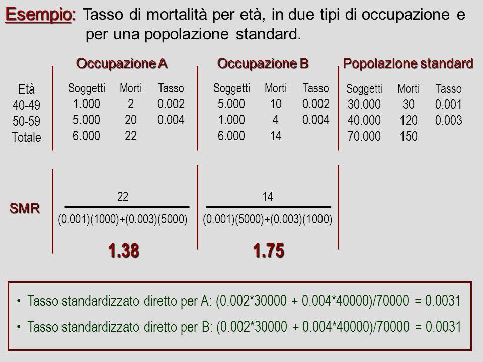 Età 40-49 50-59 Totale Esempio: Esempio: Tasso di mortalità per età, in due tipi di occupazione e per una popolazione standard. Soggetti 1.000 5.000 6