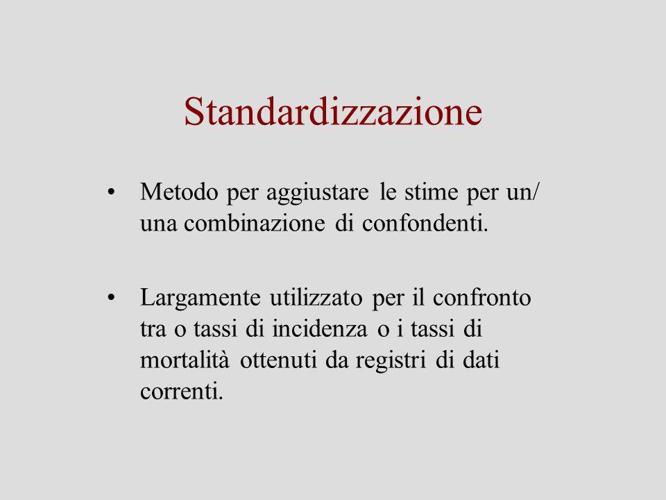 Standardizzazione Metodo per aggiustare le stime per un/ una combinazione di confondenti. Largamente utilizzato per il confronto tra o tassi di incide