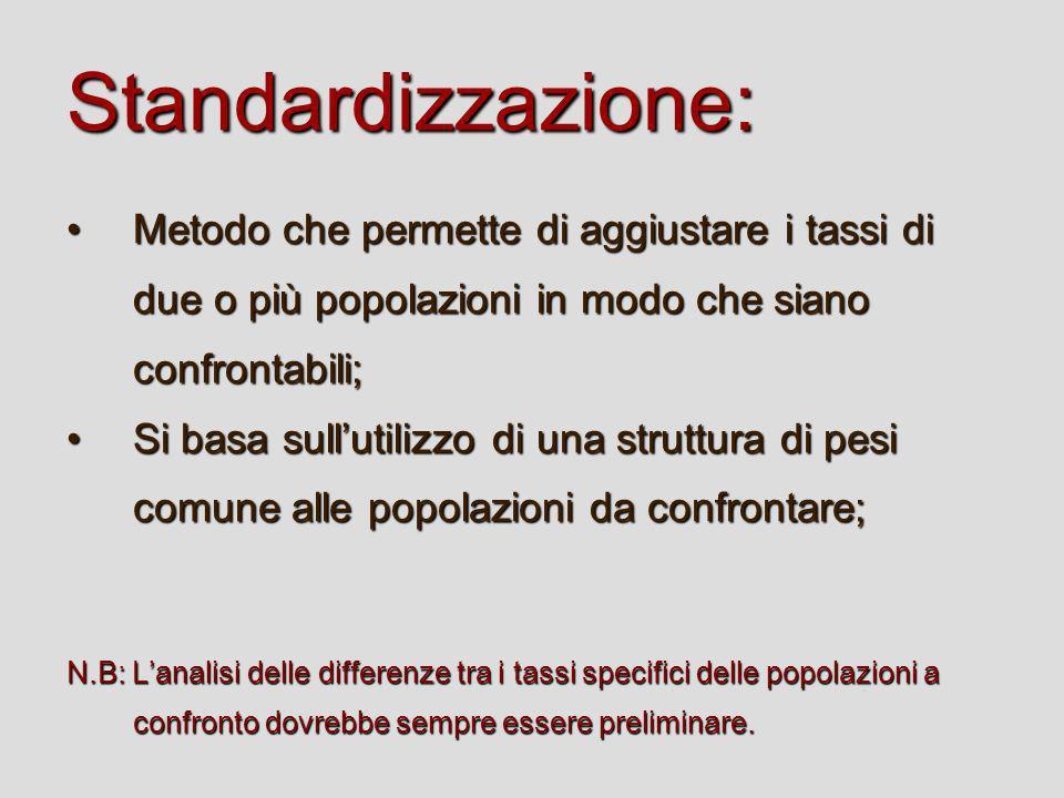 Standardizzazione: Metodo che permette di aggiustare i tassi di due o più popolazioni in modo che siano confrontabili;Metodo che permette di aggiustar