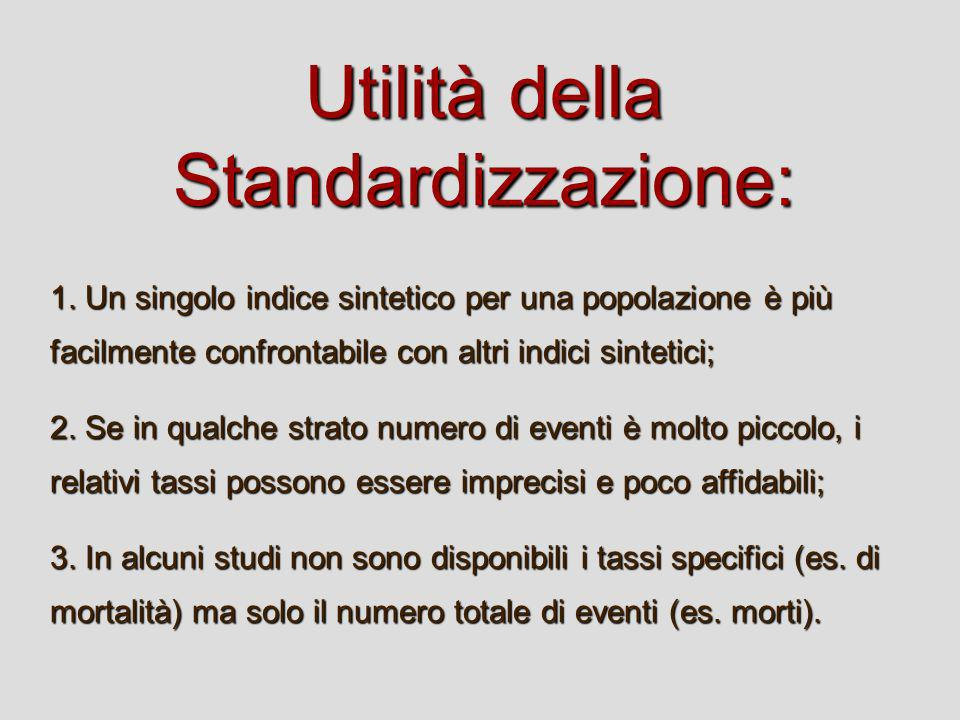 Standardizzazione diretta INFORMAZIONI NECESSARIE PER LAPPLICAZIONE DEL METODO - Tassi di mortalità (o di incidenza) specifici della popolazione in studio - Struttura della popolazione Standard (es.