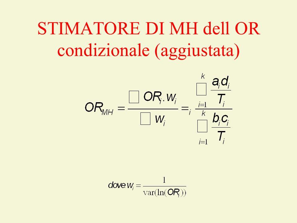 STIMATORE DI MH dell OR condizionale (aggiustata)