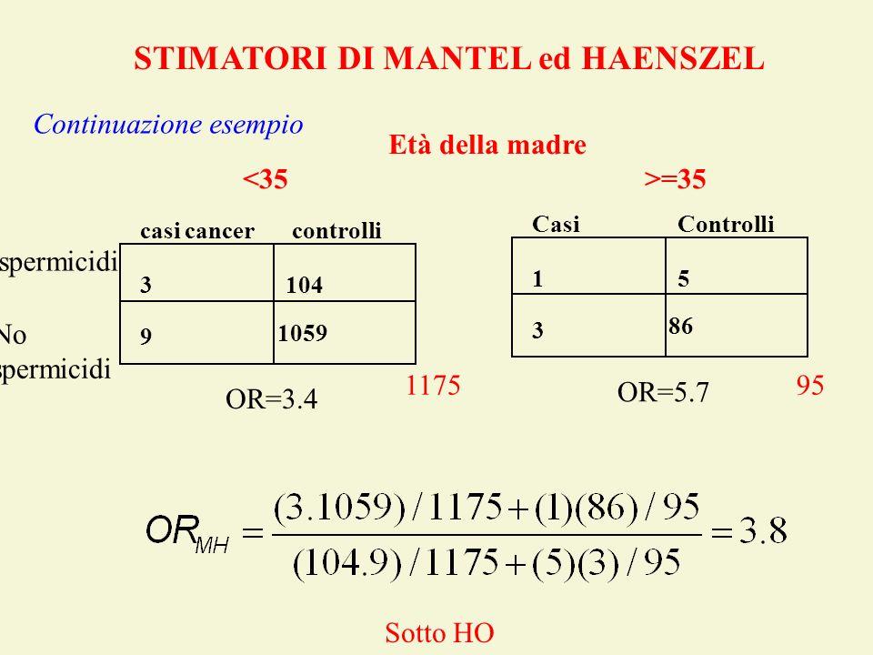 STIMATORI DI MANTEL ed HAENSZEL casi cancer controlli 3104 9 1059 OR=3.4 CasiControlli 15 3 86 Continuazione esempio Età della madre =35 OR=5.7 117595