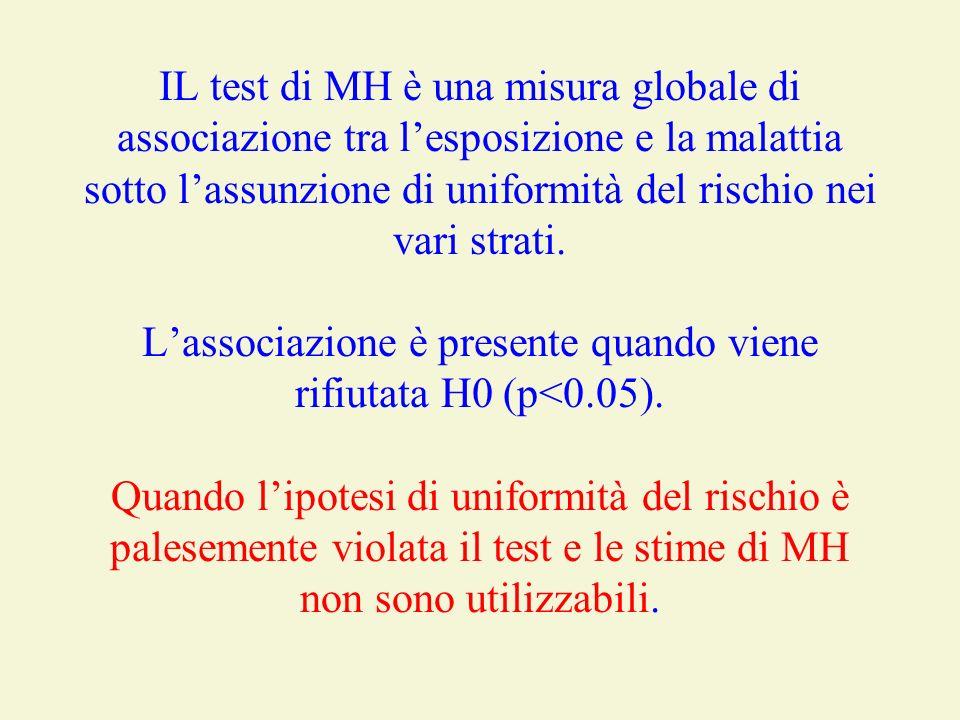 IL test di MH è una misura globale di associazione tra lesposizione e la malattia sotto lassunzione di uniformità del rischio nei vari strati. Lassoci