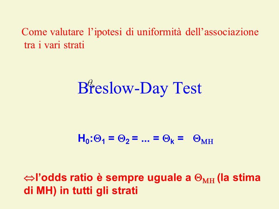 Breslow-Day Test Come valutare lipotesi di uniformità dellassociazione tra i vari strati H 0 : 1 = 2 =... = k = lodds ratio è sempre uguale a (la stim